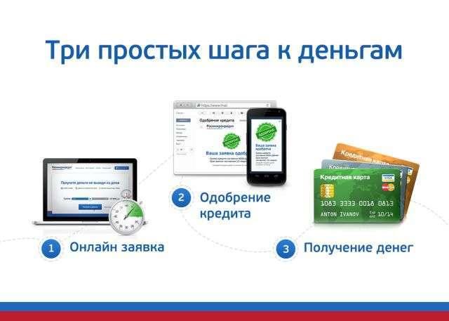 Кредит онлайн заявка карты на дом рефинансирование кредита под залог автомобиля