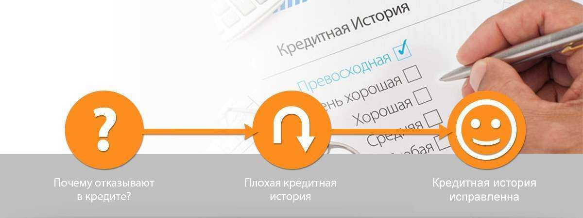 онлайн займ на карту маэстро москва