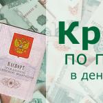 Кредит по паспорту без справок в день обращения