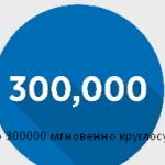 Займ на карту до 300000 мгновенно круглосуточно без отказа